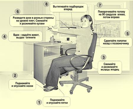 Скрытая гимнастика за компьютером