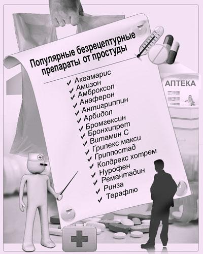 Популярные безрецептурные препараты от простуды
