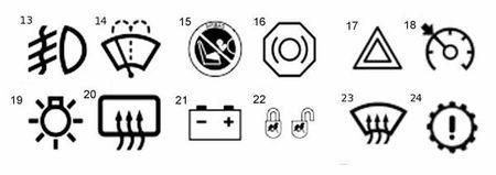 Индикаторы на приборной панели авто
