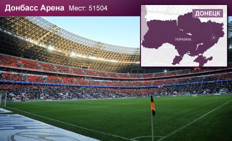 стадион Донбасс Арена в Донецке