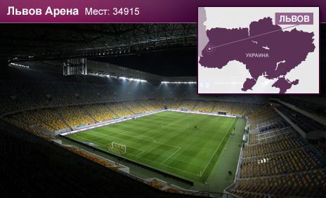 стадион Львов Арена во Львове