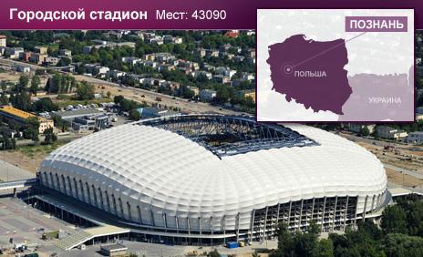 стадион в Познани