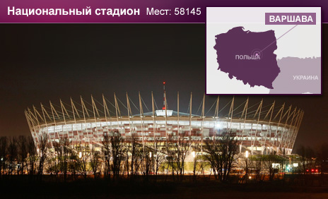 стадион в Варшаве