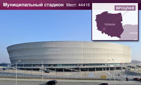 стадион во Вроцлаве