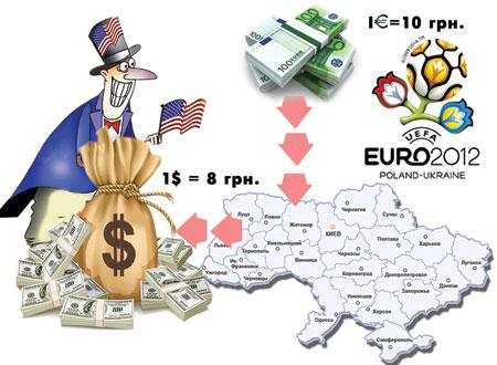 Евросоюз трясет, но лучше уж евро, чем гривня