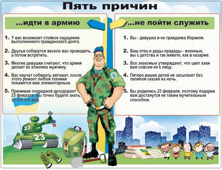 Как законно избежать призыва в армию - ПризываНет ру