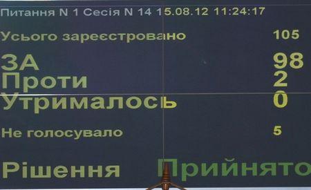 Одесская область проголосовала за русский язык