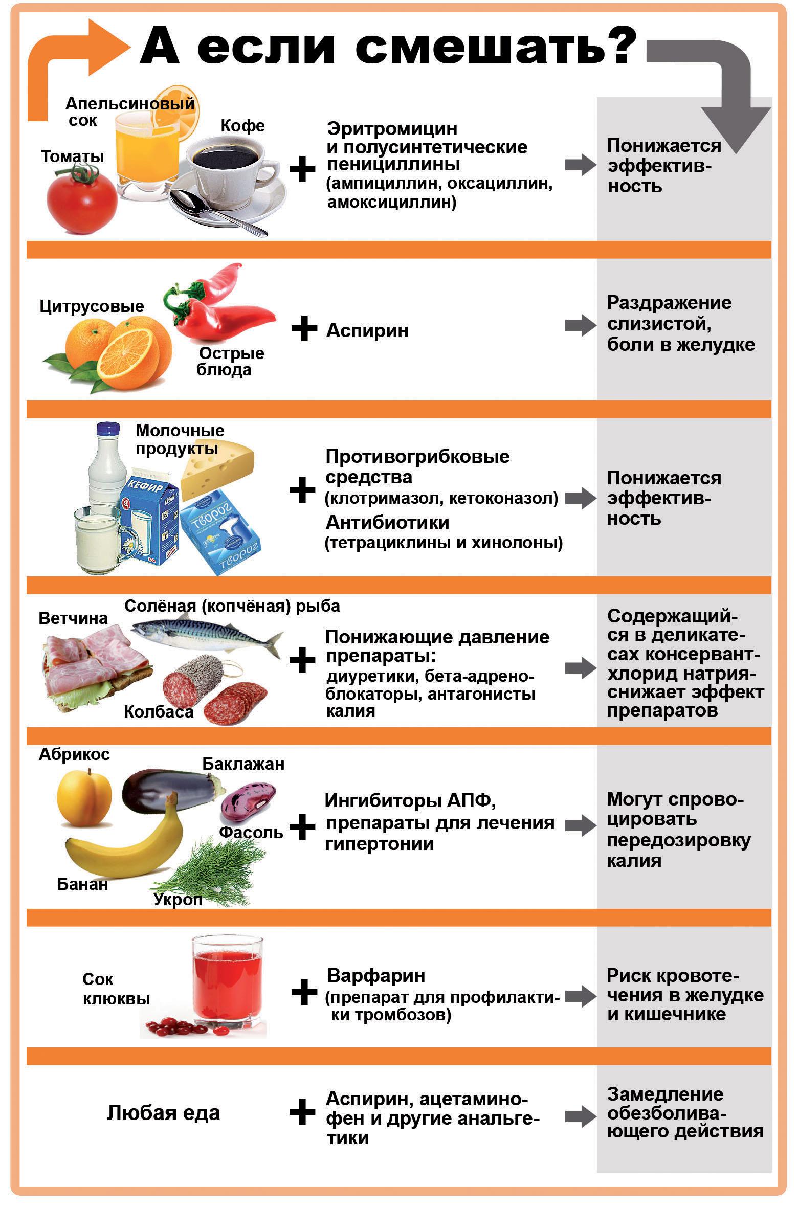 аторис снижение холестерина