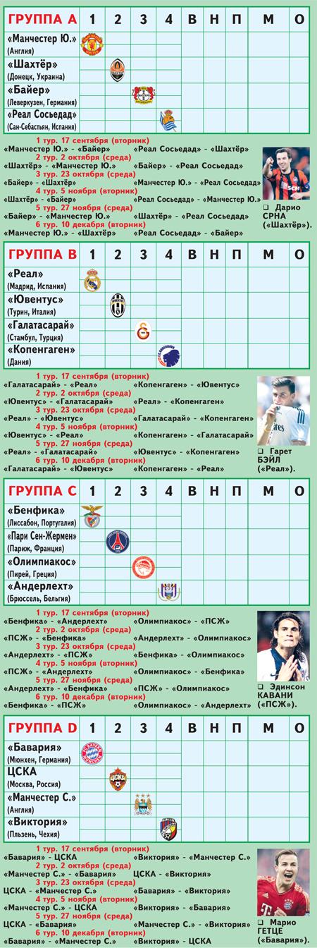 календарь лиги чемпоинов