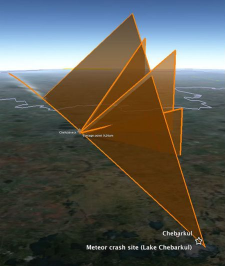 Реконструкция орбиты Челябинского метеорита