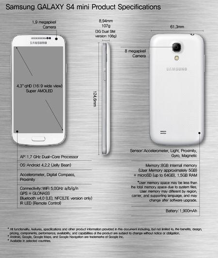 Samsung раскрыла мини-версию Galaxy S4