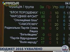 Верховная Рада приняла государственный бюджет Украины на 2016 год