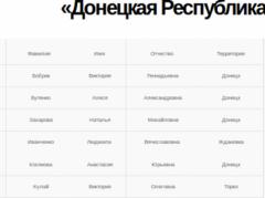 """ДНРовцы помогают СБУ - в Интернете появился 100-тысячный список """"Донецкой республики"""""""