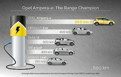 """Opel представил """"дальнобойный"""" электромобиль"""