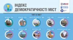 Краматорск вошел в «десятку» самых демократичных городов