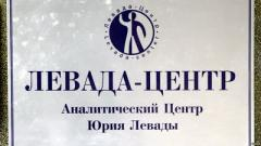 Ненависть росіян до України досягла максимуму