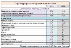 Украинские министры много кушают и мало думают своей головой