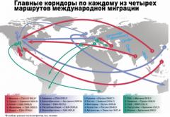 """Россия готовится повернуть историю вспять - пропагандисты Кремля начали """"завоевывать"""" Европу"""