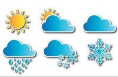 Появился прогноз погоды в Украине на начало недели