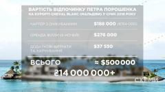 Порошенко за 6 дней отдыха на Мальдивах заплатил 14 миллионов. ВИДЕО