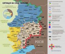 За сутки российско-оккупационные войска 36 раз нарушили перемирие на Донбассе