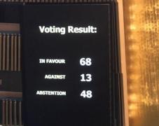 """За включение в повестку дня пункта """"Ситуация на временно оккупированных территориях Украины"""" проголосовало подавляющее большинство: за - 68 стран, против – 13"""