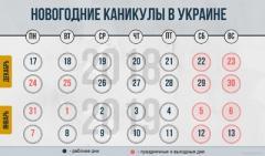 Сколько у украинцев будет выходных на Рождество и Новый год