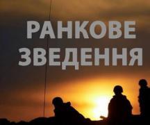 Крещенские обстрелы: на Донбассе били пулеметы, гранатометы и минометы