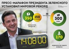 О главном: 6 месседжей из пресс-марафона президента Зеленского