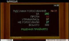 Рада приняла Госбюджет-2020