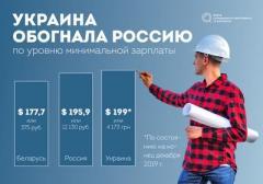 Какие изменения ждут украинцев в 2020 году?