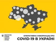 В Украине зафиксирован 1251 случай COVID-19