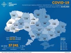 Ситуация с заболеваемостью COVID-19 в Украине на 22 июня
