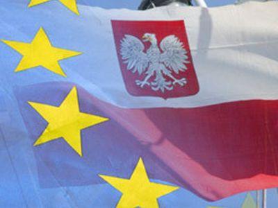 Курс польской злоты к доллару