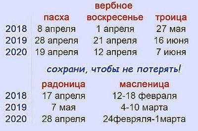 Православный календарь-2018. Важные даты