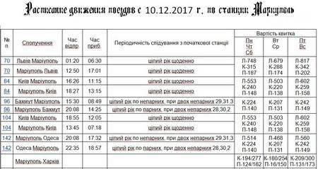 """В декабре изменится график движения поездов до станции """"Мариуполь"""" (Расписание)"""