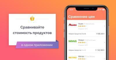 Создано приложение для сравнения цен в киевских супермаркетах