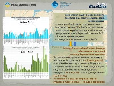 Все больше вращает ключик от пролива: названа одна из главных целей блокады Россией Азовского моря