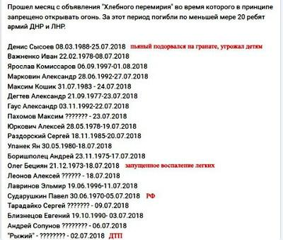 Боевики «ДНР» опубликовали список погибших «во время перемирия»