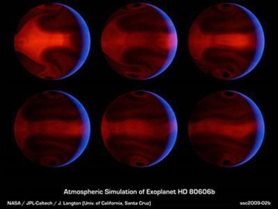 Планета HD 80606b относится к классу горячих Юпитеров.