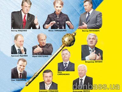 10 претендентов на президентскую булаву
