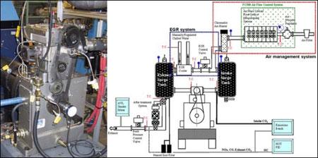 Бензиновый двигатель может превзойти по эффективности дизель. В эксперименте использовался одноцилиндровый Ricardo Hydra объёмом 0,5 л.